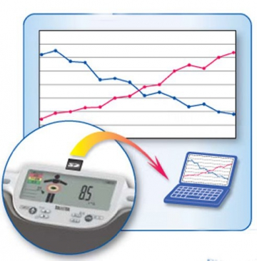 Tanita BC-601 Segment Körperanalyse-Waage / Körperfettwaage - 3