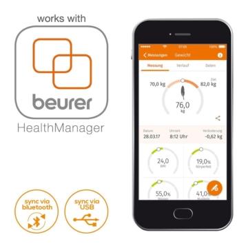 Der Beurer HealthManager