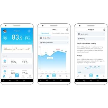 Picooc S1 Pro App